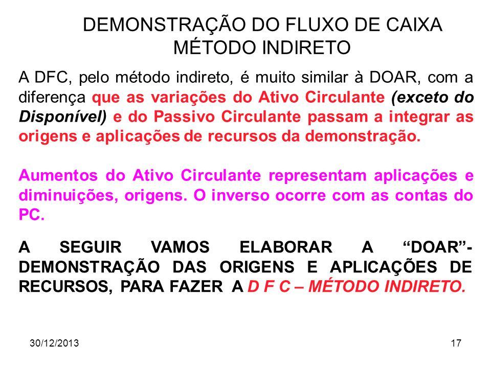 30/12/201317 DEMONSTRAÇÃO DO FLUXO DE CAIXA MÉTODO INDIRETO A DFC, pelo método indireto, é muito similar à DOAR, com a diferença que as variações do A