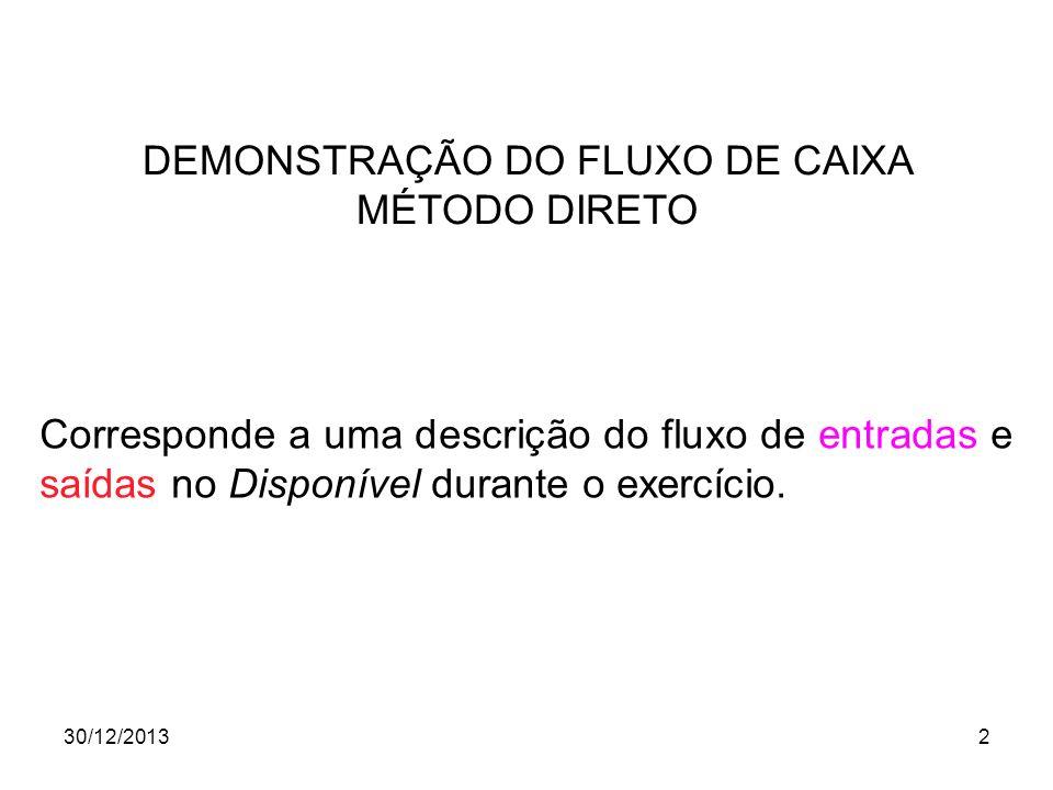 30/12/20132 DEMONSTRAÇÃO DO FLUXO DE CAIXA MÉTODO DIRETO Corresponde a uma descrição do fluxo de entradas e saídas no Disponível durante o exercício.