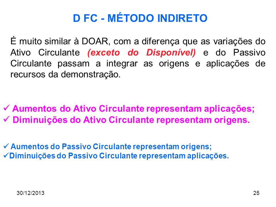 30/12/201325 D FC - MÉTODO INDIRETO É muito similar à DOAR, com a diferença que as variações do Ativo Circulante (exceto do Disponível) e do Passivo C