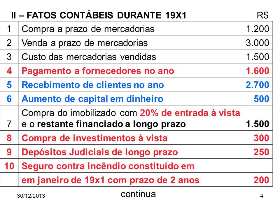 30/12/20134 II – FATOS CONTÁBEIS DURANTE 19X1 R$ 1Compra a prazo de mercadorias1.200 2Venda a prazo de mercadorias3.000 3Custo das mercadorias vendida
