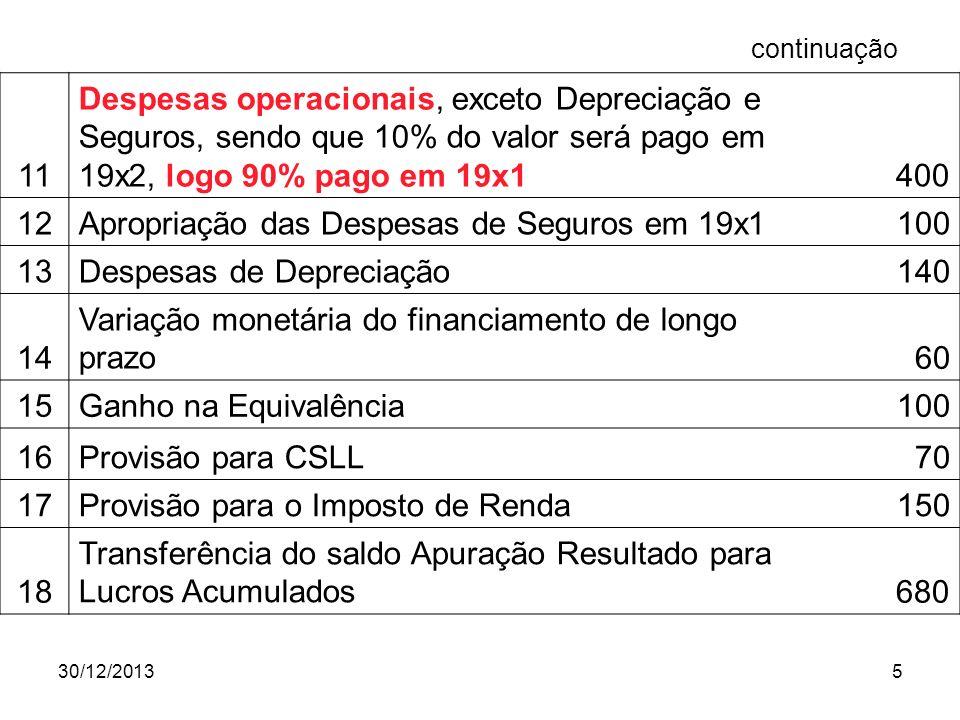 30/12/20135 11 Despesas operacionais, exceto Depreciação e Seguros, sendo que 10% do valor será pago em 19x2, logo 90% pago em 19x1 400 12Apropriação