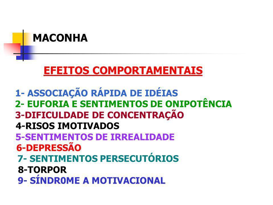 MACONHA EFEITOS COMPORTAMENTAIS 1- ASSOCIAÇÃO RÁPIDA DE IDÉIAS 2- EUFORIA E SENTIMENTOS DE ONIPOTÊNCIA 3-DIFICULDADE DE CONCENTRAÇÃO 4-RISOS IMOTIVADO
