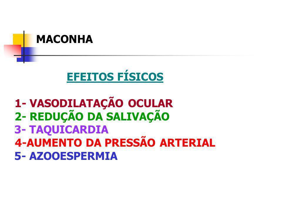 MACONHA EFEITOS FÍSICOS 1- VASODILATAÇÃO OCULAR 2- REDUÇÃO DA SALIVAÇÃO 3- TAQUICARDIA 4-AUMENTO DA PRESSÃO ARTERIAL 5- AZOOESPERMIA