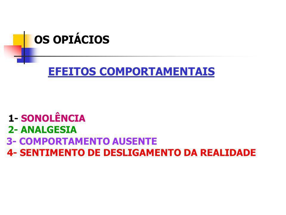 OS OPIÁCIOS EFEITOS COMPORTAMENTAIS 1- SONOLÊNCIA 2- ANALGESIA 3- COMPORTAMENTO AUSENTE 4- SENTIMENTO DE DESLIGAMENTO DA REALIDADE