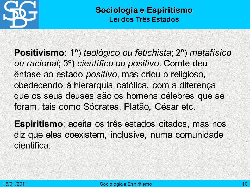 15/01/2011Sociologia e Espiritismo10 Positivismo Positivismo: 1º) teológico ou fetichista; 2º) metafísico ou racional; 3º) científico ou positivo. Com
