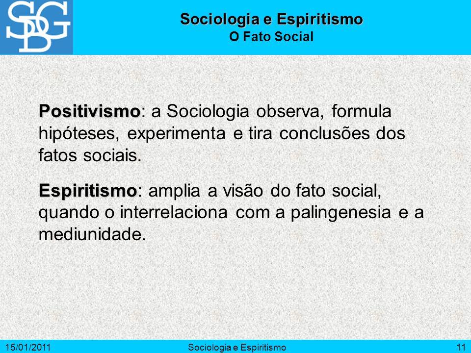 15/01/2011Sociologia e Espiritismo11 Positivismo Positivismo: a Sociologia observa, formula hipóteses, experimenta e tira conclusões dos fatos sociais