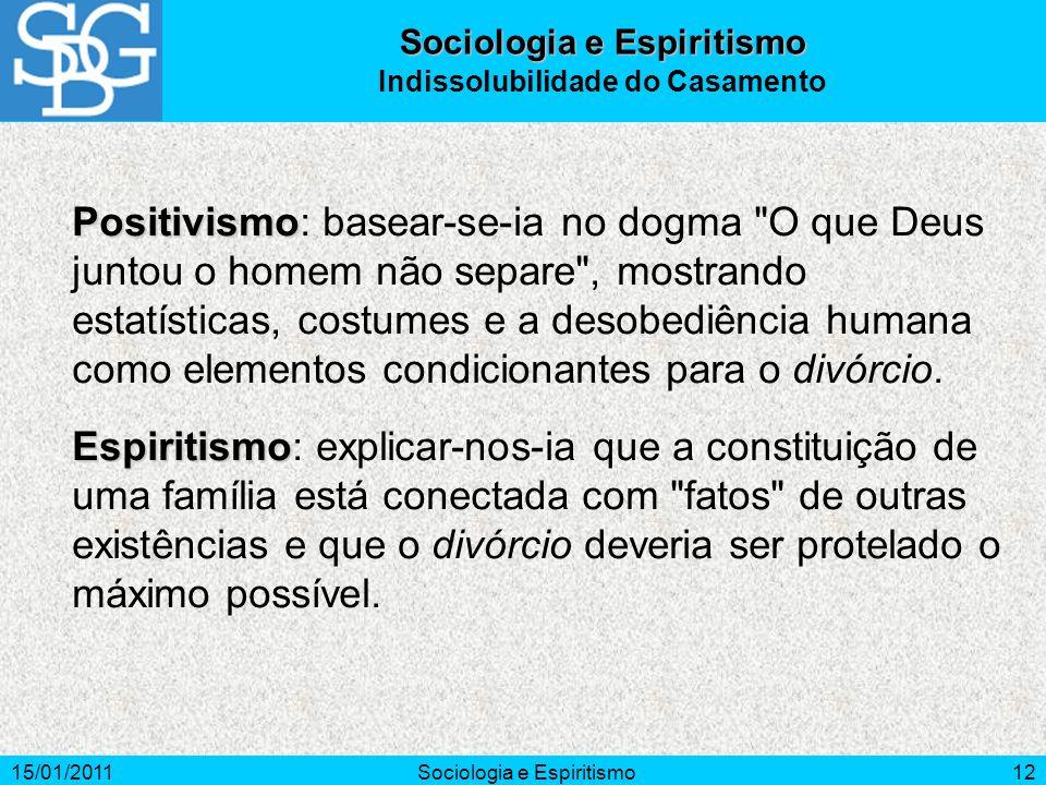 15/01/2011Sociologia e Espiritismo12 Positivismo Positivismo: basear-se-ia no dogma