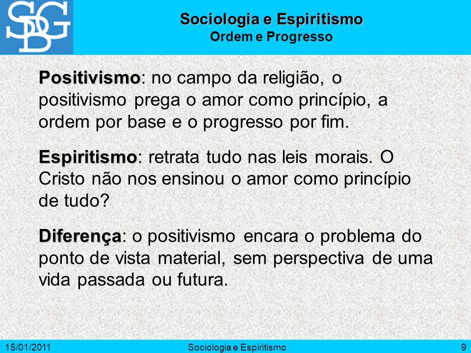 15/01/2011Sociologia e Espiritismo9 Positivismo Positivismo: no campo da religião, o positivismo prega o amor como princípio, a ordem por base e o pro