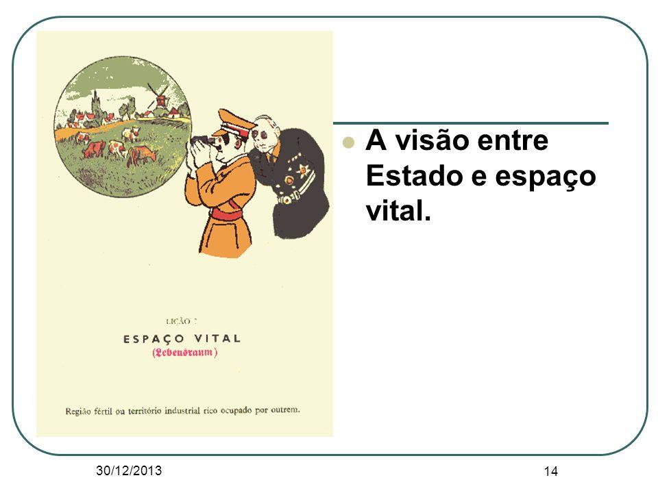 A visão entre Estado e espaço vital. 30/12/2013 14