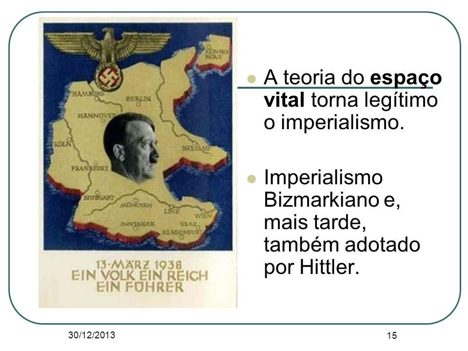 A teoria do espaço vital torna legítimo o imperialismo. Imperialismo Bizmarkiano e, mais tarde, também adotado por Hittler. 30/12/2013 15