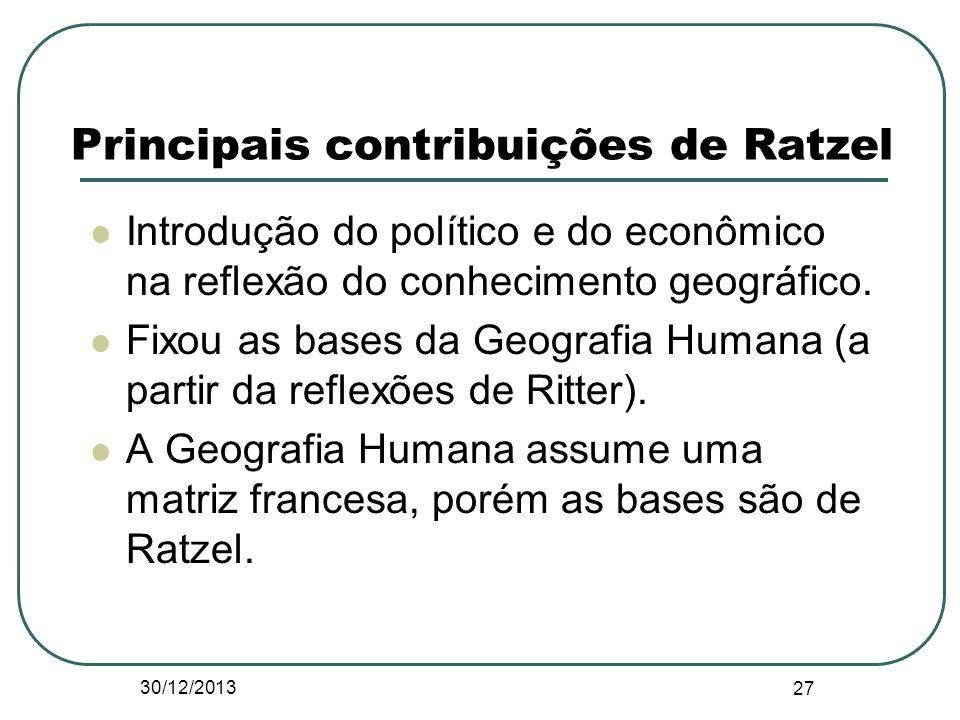 Principais contribuições de Ratzel Introdução do político e do econômico na reflexão do conhecimento geográfico. Fixou as bases da Geografia Humana (a