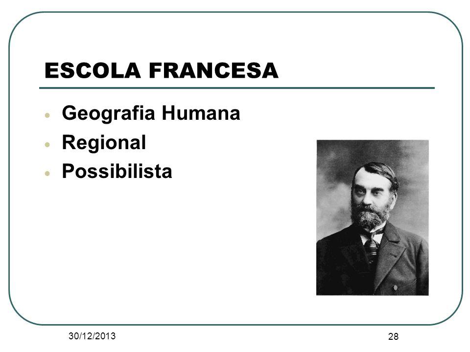 ESCOLA FRANCESA Geografia Humana Regional Possibilista 30/12/2013 28