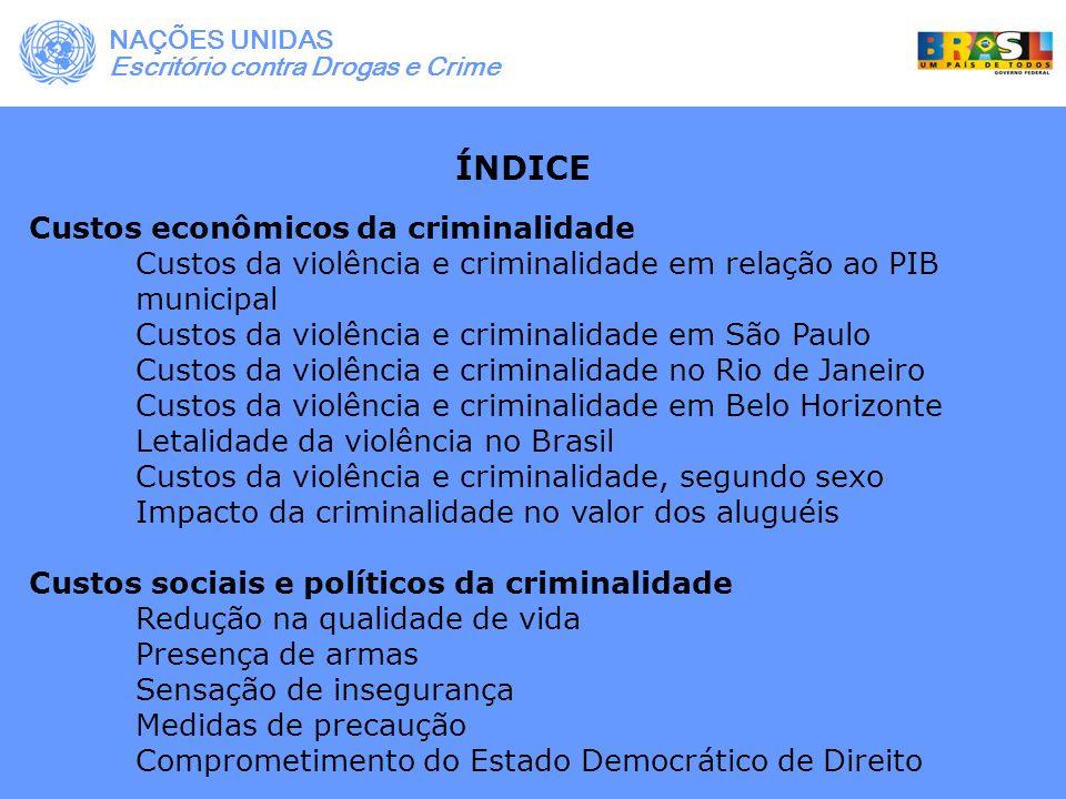 ÍNDICE Custos econômicos da criminalidade Custos da violência e criminalidade em relação ao PIB municipal Custos da violência e criminalidade em São P