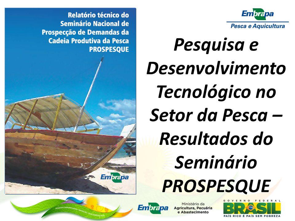 Produção Mundial da Pesca e da Aquicultura FAO 2012 Milhões de toneladas Produção da aquicultura Produção da pesca de captura