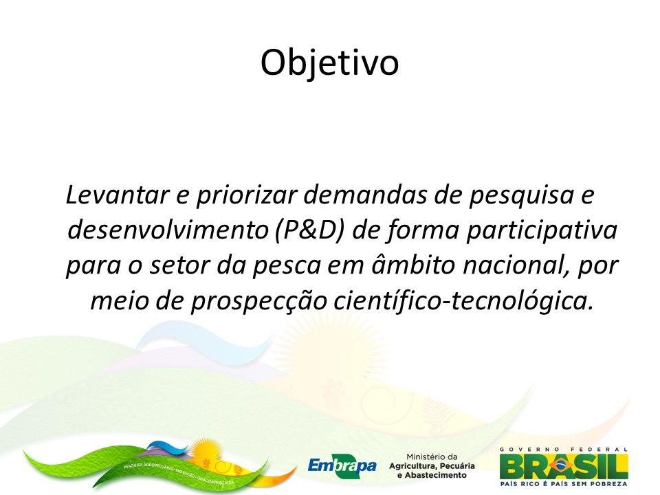 Objetivo Levantar e priorizar demandas de pesquisa e desenvolvimento (P&D) de forma participativa para o setor da pesca em âmbito nacional, por meio d