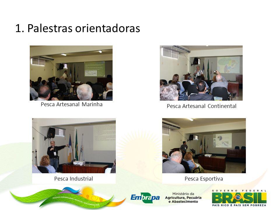 1. Palestras orientadoras Pesca Artesanal Marinha Pesca Artesanal Continental Pesca IndustrialPesca Esportiva