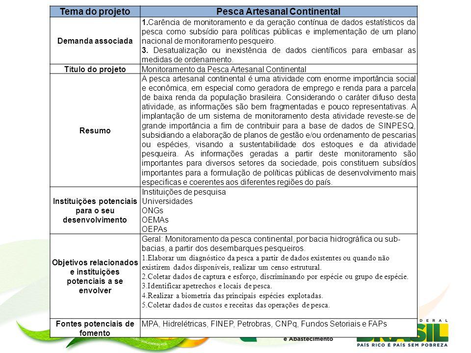 Tema do projetoPesca Artesanal Continental Demanda associada 1.Carência de monitoramento e da geração contínua de dados estatísticos da pesca como sub