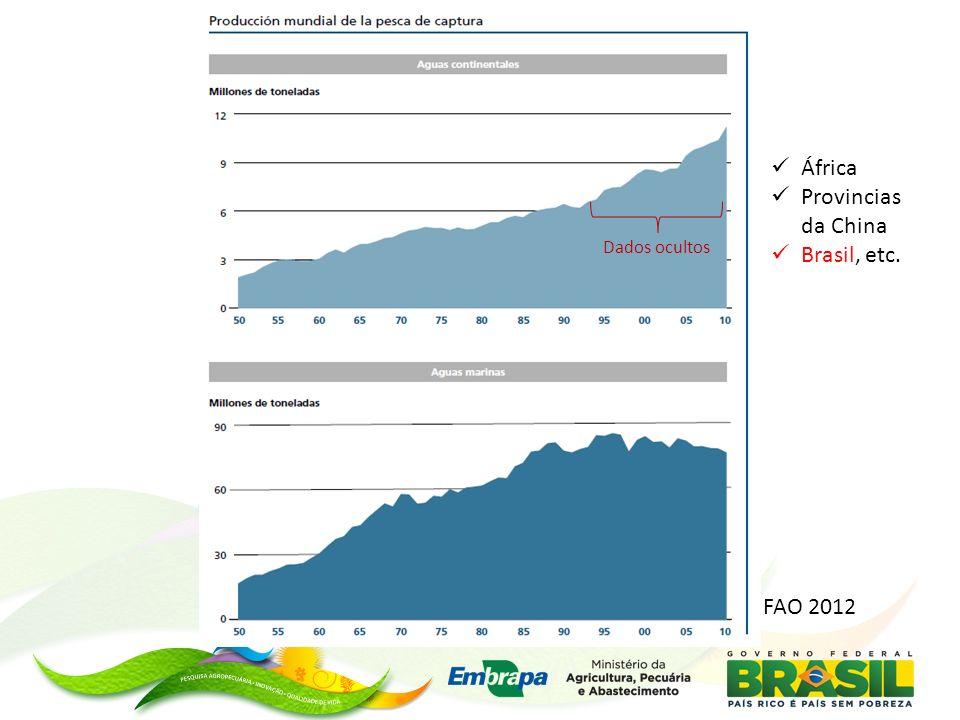 Brasil 1967 = 435.000 T (Dec.-lei 221/67) 70% em 6 anos 1973 = 750.000 T 30% em 12 anos 1985 = 970.000 T -30% em dez anos 1995 = 650.000 T 27% em 15 anos 2009 = 825.146 T -5% em 1 ano 2010= 785.366T Porquê: Exaustão dos estoques; Crescimento desordenado, Falta de planejamento; Privilégio de setores; Dados não reportados e/ou frágeis.