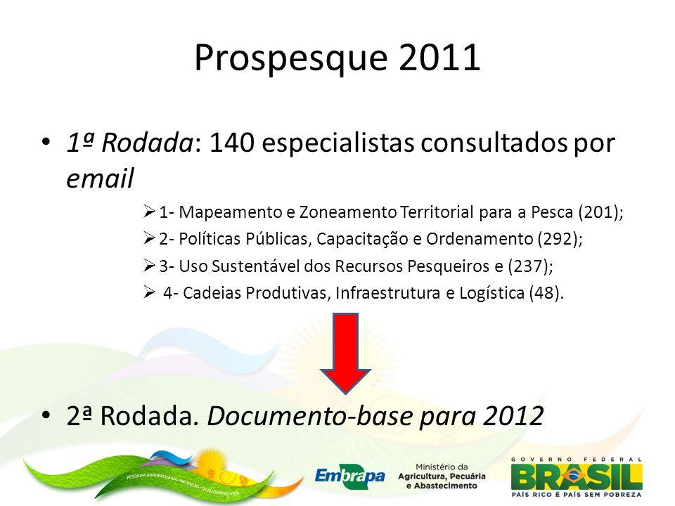 Prospesque 2012 27 a 29 de junho 50 Especialistas Academia e ensino técnico (Universidades públicas, privadas e Institutos de pesquisa e extensão); Poder público que incluem (fomento, fiscalização e conservação); Representantes da base produtiva(artesanal, industrial e esportiva); 5 regiões do Brasil REPRESENTATIVIDADE