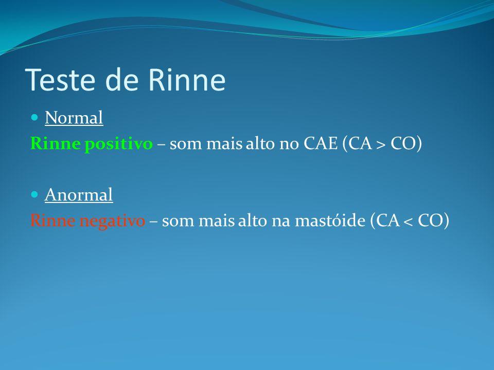 Teste de Rinne Normal Rinne positivo – som mais alto no CAE (CA > CO) Anormal Rinne negativo – som mais alto na mastóide (CA < CO)