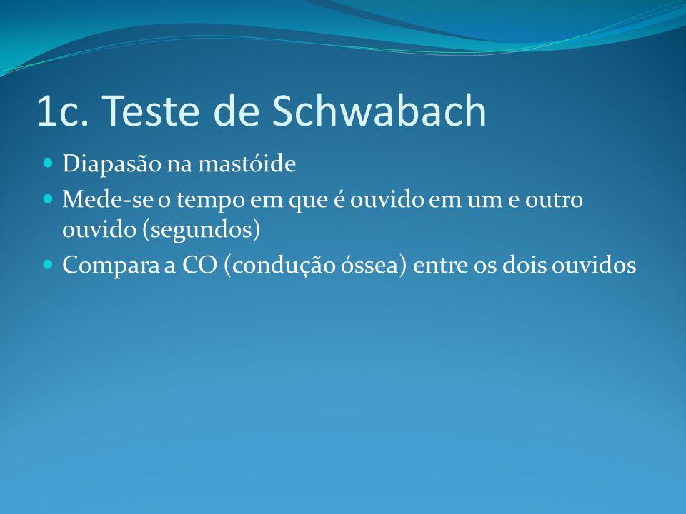 1c. Teste de Schwabach Diapasão na mastóide Mede-se o tempo em que é ouvido em um e outro ouvido (segundos) Compara a CO (condução óssea) entre os doi