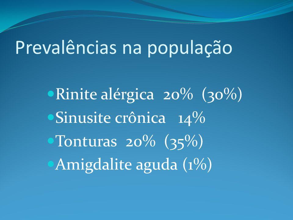 Prevalências na população Rinite alérgica 20% (30%) Sinusite crônica 14% Tonturas 20% (35%) Amigdalite aguda (1%)