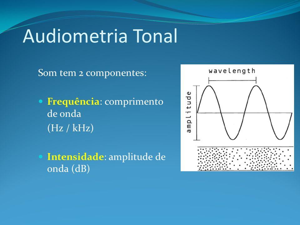 Audiometria Tonal Som tem 2 componentes: Frequência: comprimento de onda (Hz / kHz) Intensidade: amplitude de onda (dB)