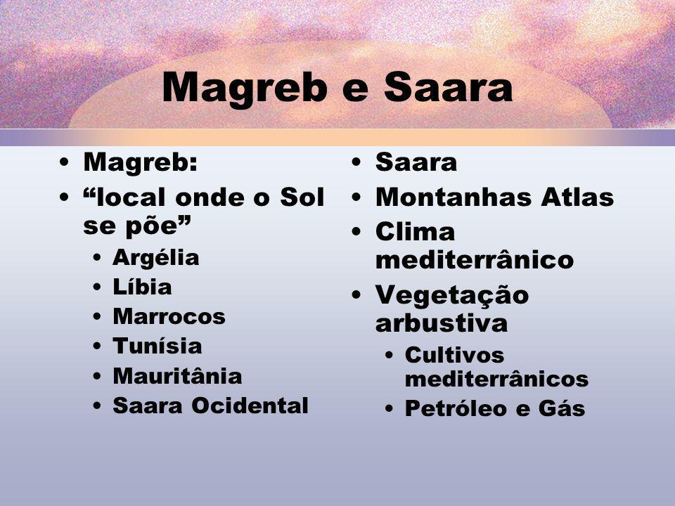 Magreb e Saara Magreb: local onde o Sol se põe Argélia Líbia Marrocos Tunísia Mauritânia Saara Ocidental Saara Montanhas Atlas Clima mediterrânico Veg