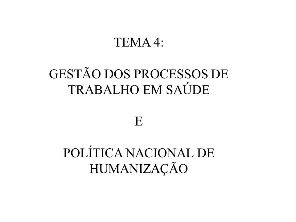 TEMA 4: GESTÃO DOS PROCESSOS DE TRABALHO EM SAÚDE E POLÍTICA NACIONAL DE HUMANIZAÇÃO