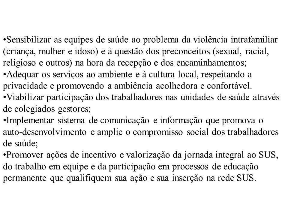 Sensibilizar as equipes de saúde ao problema da violência intrafamiliar (criança, mulher e idoso) e à questão dos preconceitos (sexual, racial, religi