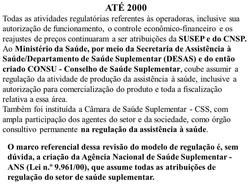 ATÉ 2000 Todas as atividades regulatórias referentes às operadoras, inclusive sua autorização de funcionamento, o controle econômico-financeiro e os r