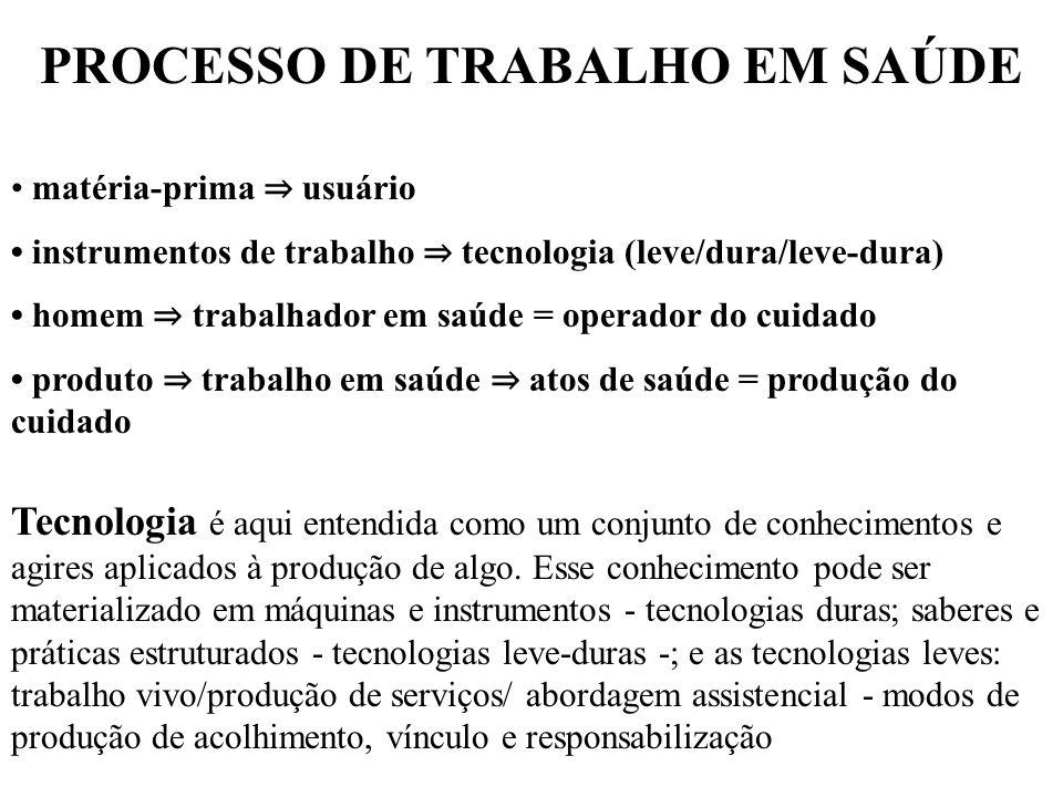 Art.13. Os contratos de produtos de que tratam o inciso I e o § 1o do art.