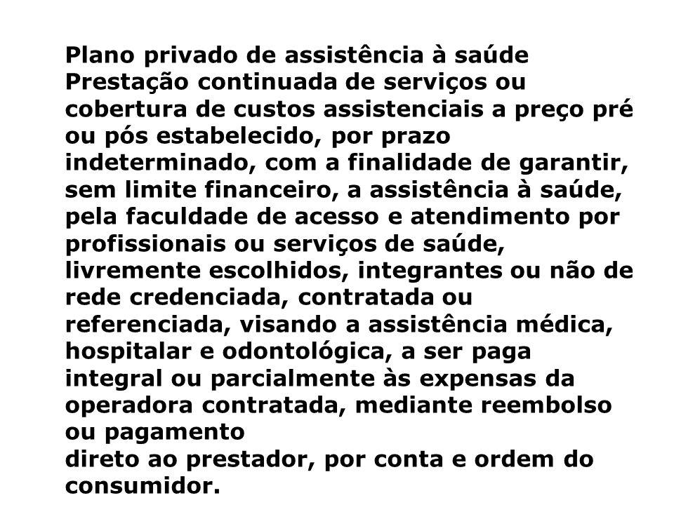 Plano privado de assistência à saúde Prestação continuada de serviços ou cobertura de custos assistenciais a preço pré ou pós estabelecido, por prazo