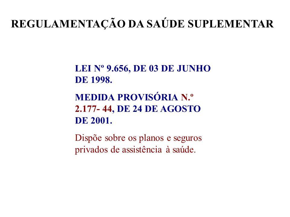 LEI Nº 9.656, DE 03 DE JUNHO DE 1998. MEDIDA PROVISÓRIA N.º 2.177- 44, DE 24 DE AGOSTO DE 2001. Dispõe sobre os planos e seguros privados de assistênc