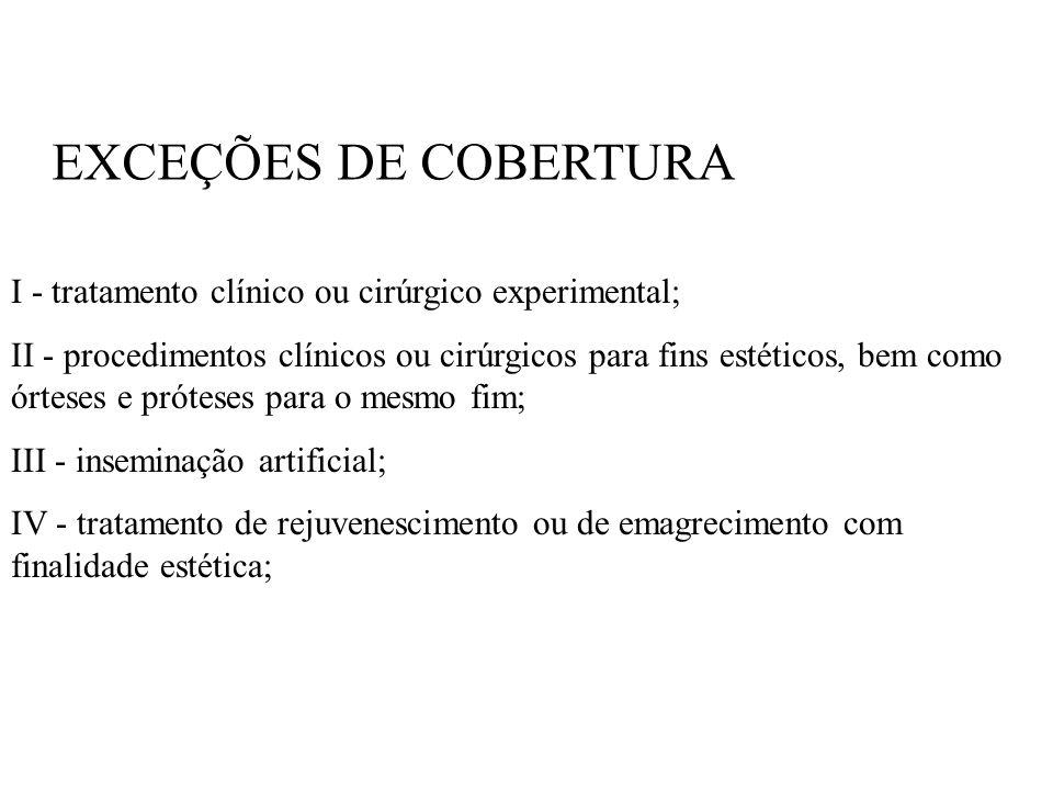 EXCEÇÕES DE COBERTURA I - tratamento clínico ou cirúrgico experimental; II - procedimentos clínicos ou cirúrgicos para fins estéticos, bem como órtese