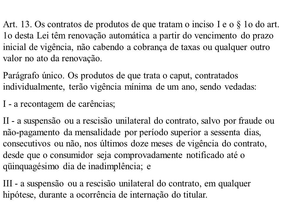 Art. 13. Os contratos de produtos de que tratam o inciso I e o § 1o do art. 1o desta Lei têm renovação automática a partir do vencimento do prazo inic