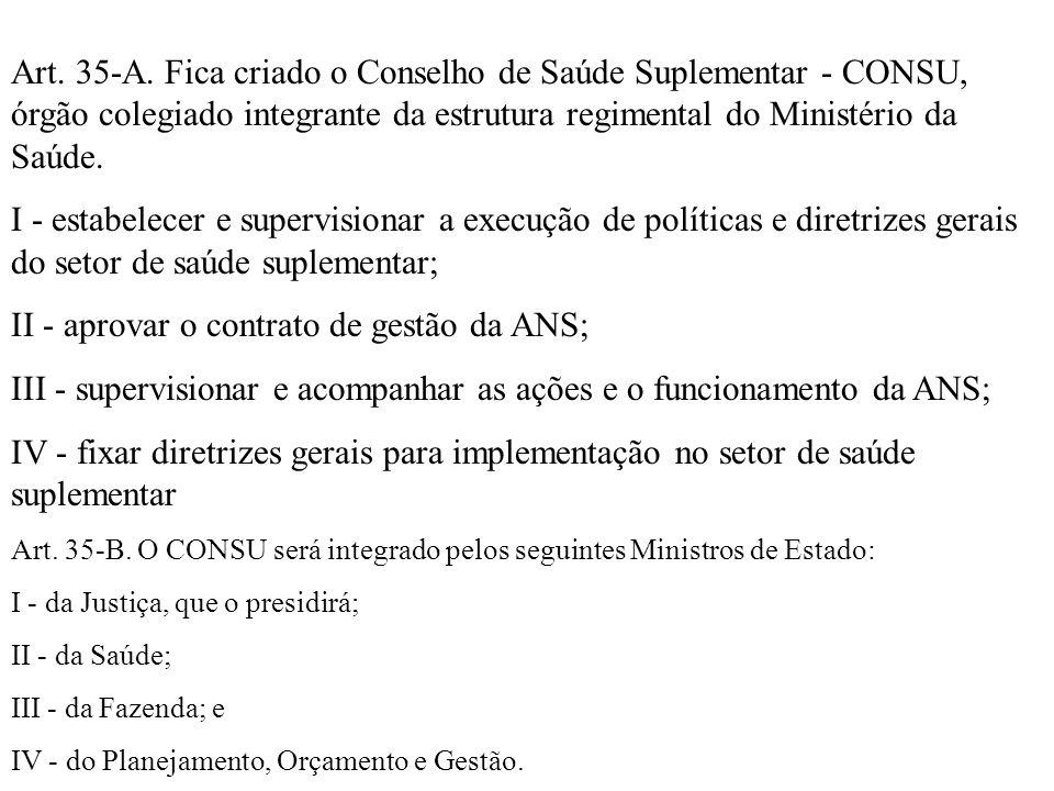 Art. 35-A. Fica criado o Conselho de Saúde Suplementar - CONSU, órgão colegiado integrante da estrutura regimental do Ministério da Saúde. I - estabel