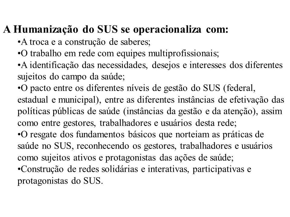 A Humanização do SUS se operacionaliza com: A troca e a construção de saberes; O trabalho em rede com equipes multiprofissionais; A identificação das