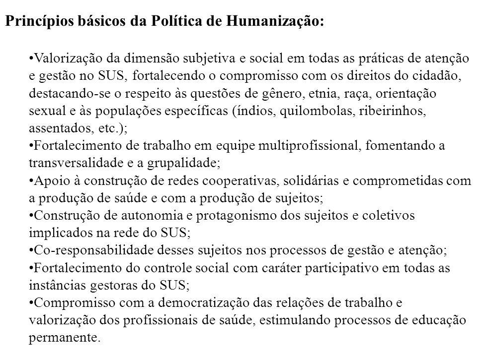 Princípios básicos da Política de Humanização: Valorização da dimensão subjetiva e social em todas as práticas de atenção e gestão no SUS, fortalecend