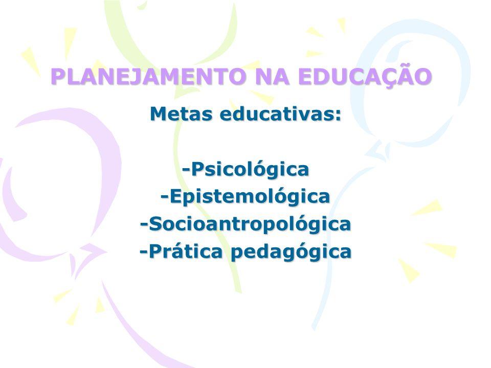 PLANEJAMENTO NA EDUCAÇÃO Metas educativas: -Psicológica-Epistemológica-Socioantropológica -Prática pedagógica