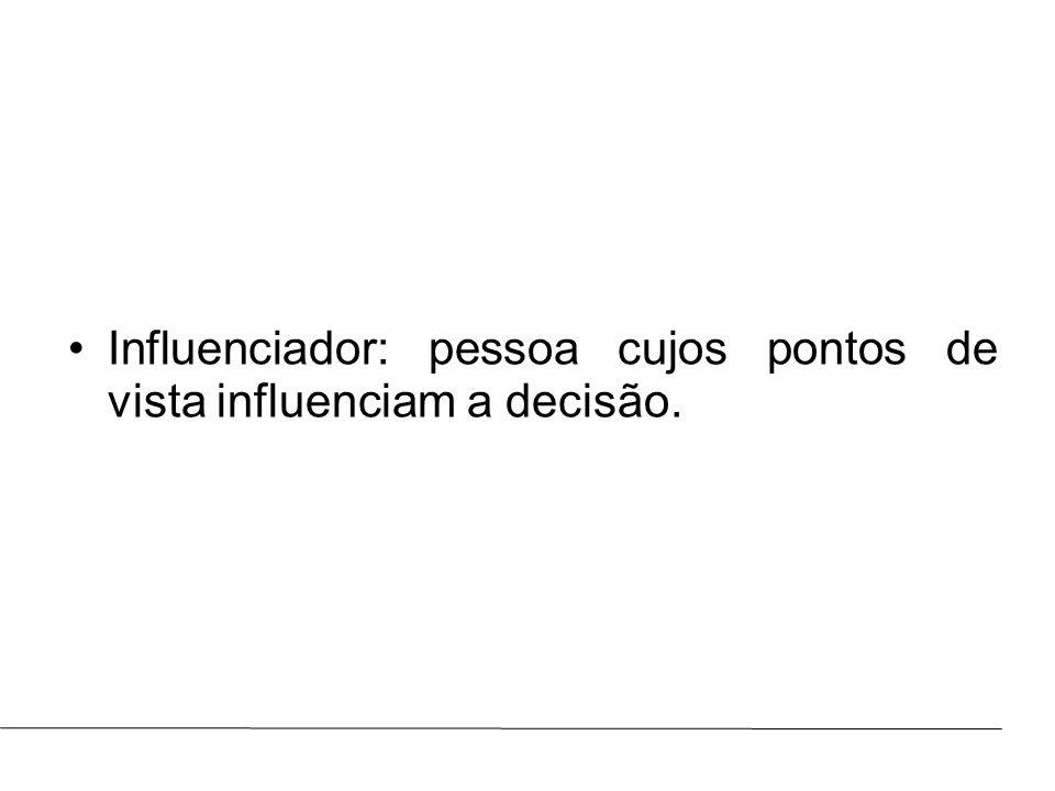 Prof.: Marcus ViníciusAULA : Influenciador: pessoa cujos pontos de vista influenciam a decisão.