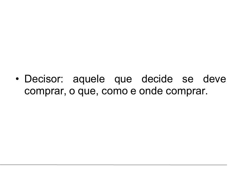 Prof.: Marcus ViníciusAULA : Decisor: aquele que decide se deve comprar, o que, como e onde comprar.