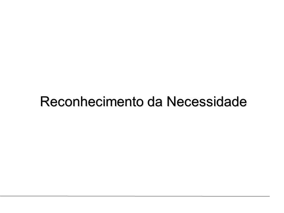 Prof.: Marcus ViníciusAULA : Reconhecimento da Necessidade