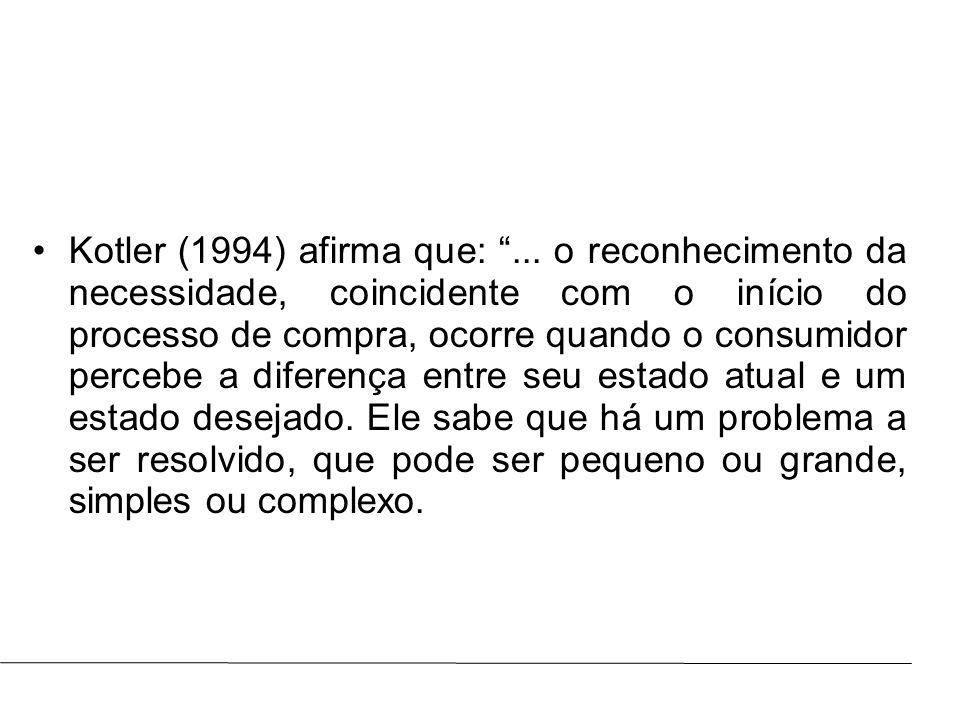 Prof.: Marcus ViníciusAULA : Kotler (1994) afirma que:... o reconhecimento da necessidade, coincidente com o início do processo de compra, ocorre quan