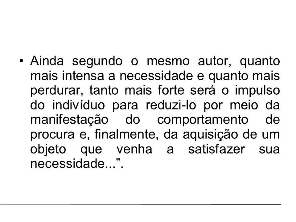 Prof.: Marcus ViníciusAULA : Ainda segundo o mesmo autor, quanto mais intensa a necessidade e quanto mais perdurar, tanto mais forte será o impulso do
