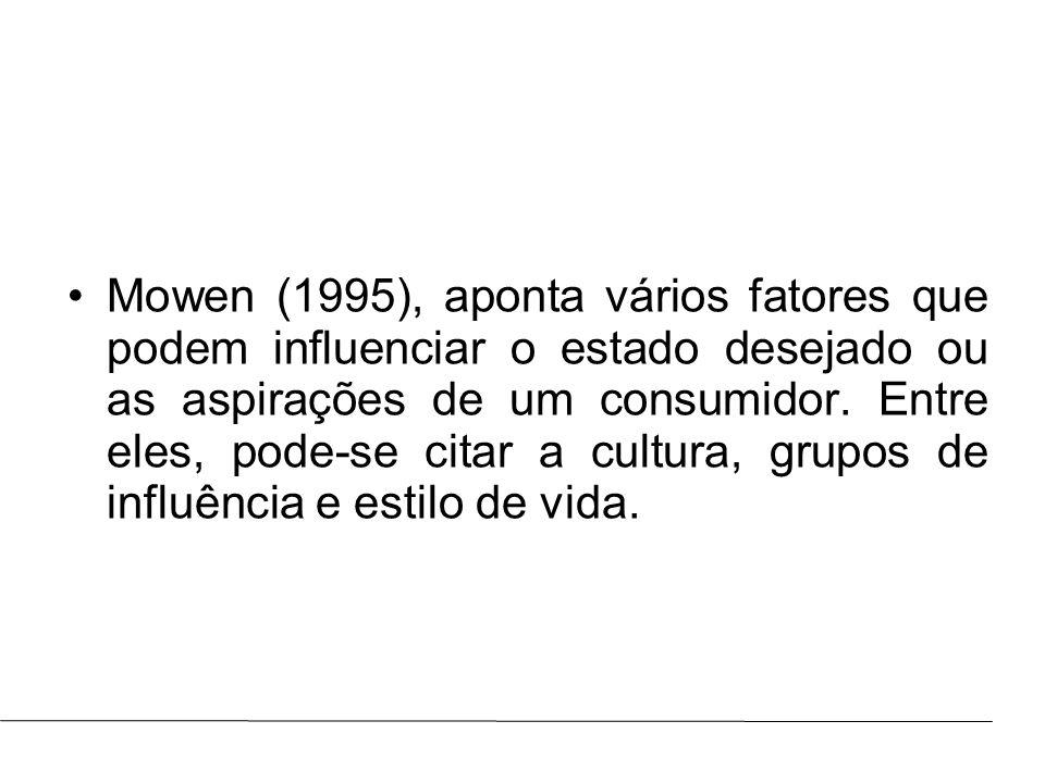 Prof.: Marcus ViníciusAULA : Mowen (1995), aponta vários fatores que podem influenciar o estado desejado ou as aspirações de um consumidor. Entre eles