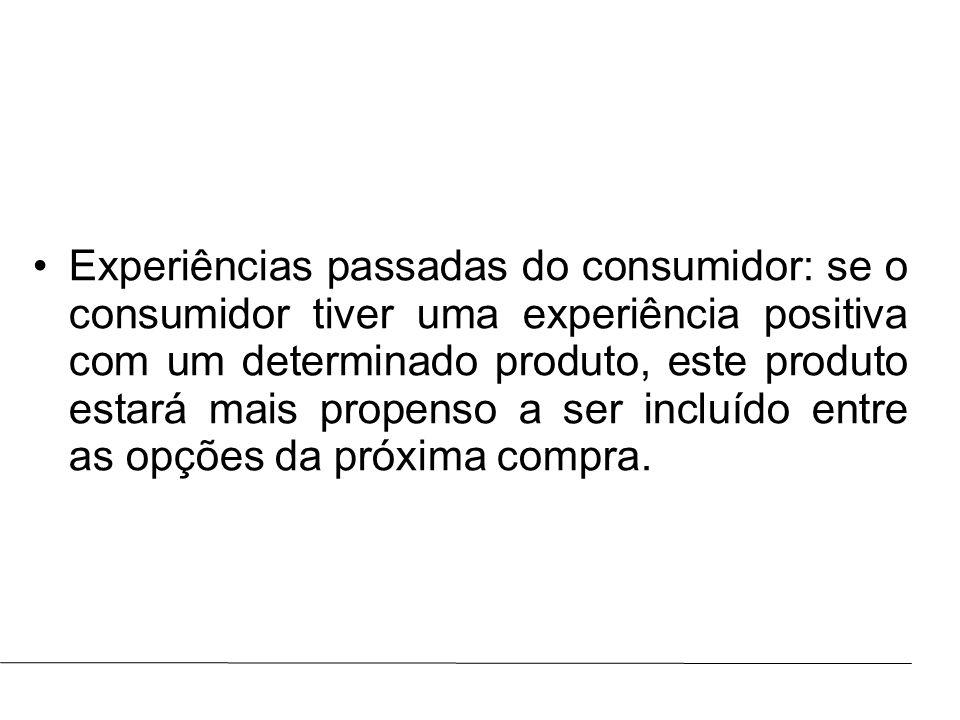 Prof.: Marcus ViníciusAULA : Experiências passadas do consumidor: se o consumidor tiver uma experiência positiva com um determinado produto, este prod