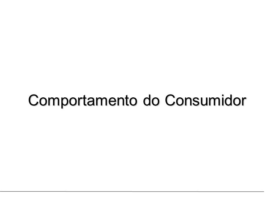 Prof.: Marcus ViníciusAULA : Comportamento do Consumidor
