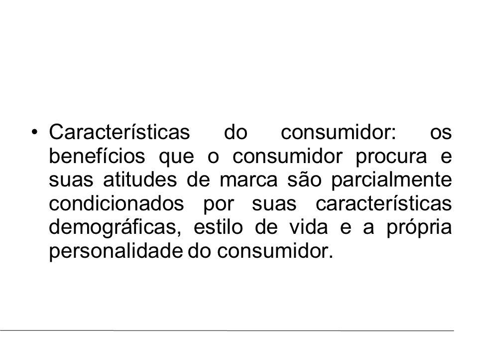 Prof.: Marcus ViníciusAULA : Características do consumidor: os benefícios que o consumidor procura e suas atitudes de marca são parcialmente condicion