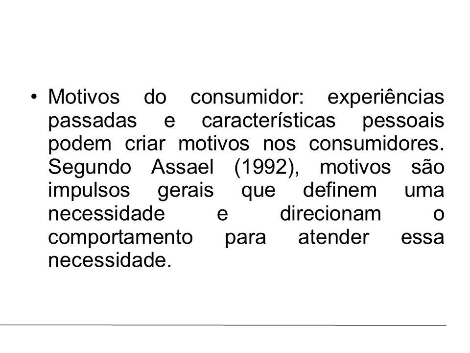 Prof.: Marcus ViníciusAULA : Motivos do consumidor: experiências passadas e características pessoais podem criar motivos nos consumidores. Segundo Ass